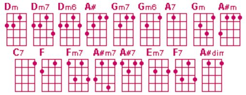 Ukulele ukulele chords c7 : Shelley Rickey: Uke'n Be My Valentine